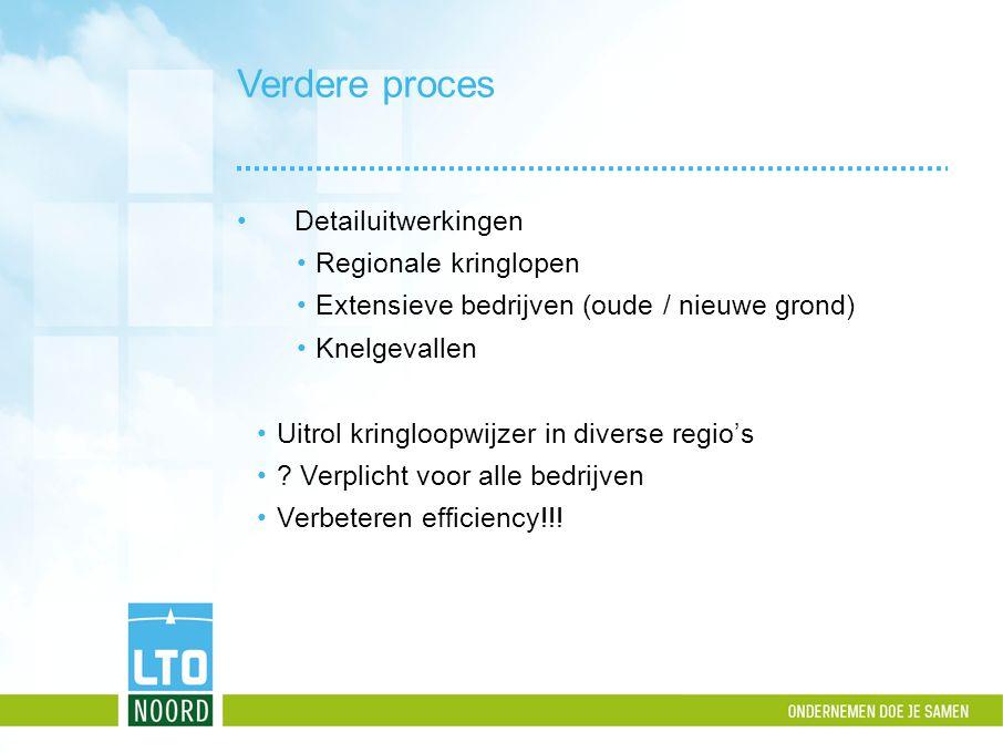 Verdere proces Detailuitwerkingen Regionale kringlopen Extensieve bedrijven (oude / nieuwe grond) Knelgevallen Uitrol kringloopwijzer in diverse regio