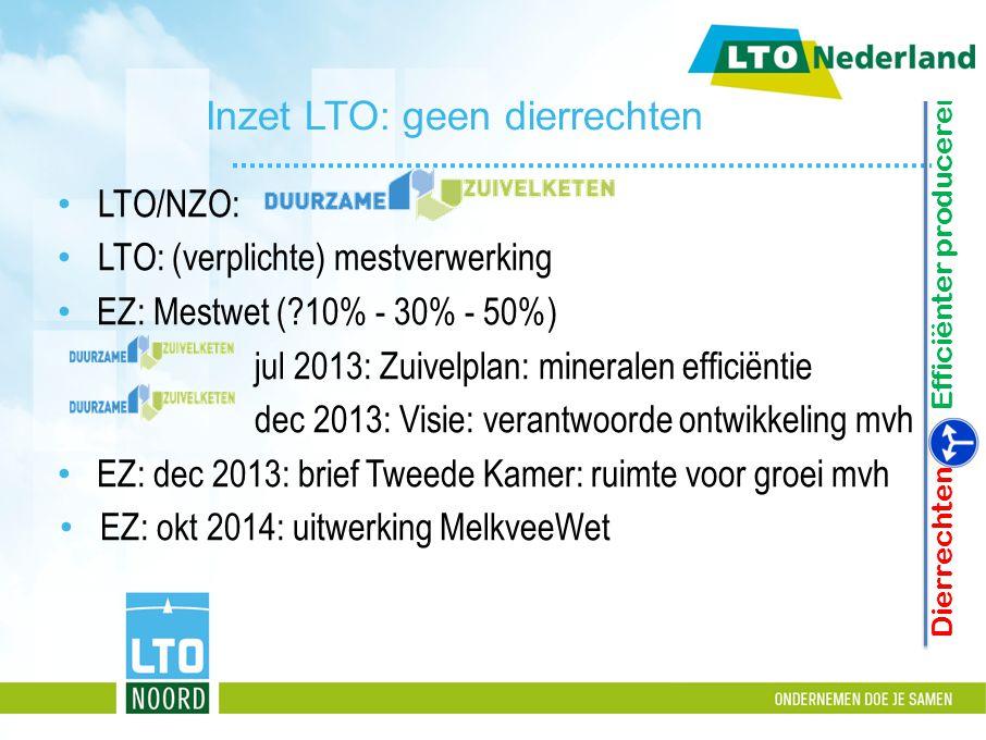 Inzet LTO: geen dierrechten LTO/NZO: LTO: (verplichte) mestverwerking EZ: Mestwet (?10% - 30% - 50%) jul 2013: Zuivelplan: mineralen efficiëntie dec 2