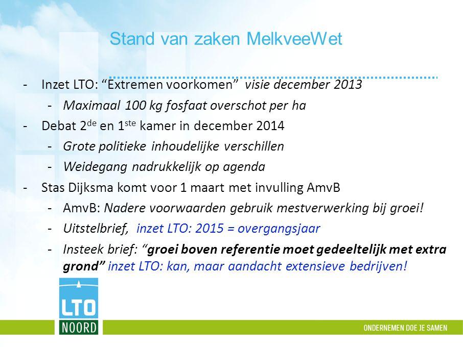 """Stand van zaken MelkveeWet -Inzet LTO: """"Extremen voorkomen"""" visie december 2013 -Maximaal 100 kg fosfaat overschot per ha -Debat 2 de en 1 ste kamer i"""