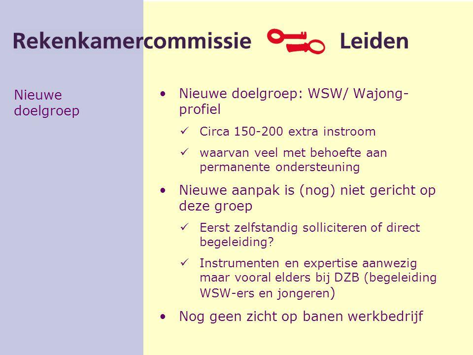 Nieuwe doelgroep Nieuwe doelgroep: WSW/ Wajong- profiel Circa 150-200 extra instroom waarvan veel met behoefte aan permanente ondersteuning Nieuwe aan