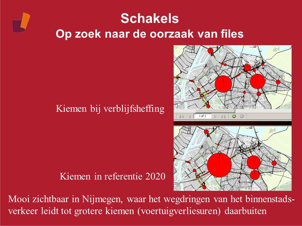 Schakels Op zoek naar de oorzaak van files Kiemen bij verblijfsheffing Kiemen in referentie 2020 Mooi zichtbaar in Nijmegen, waar het wegdringen van h