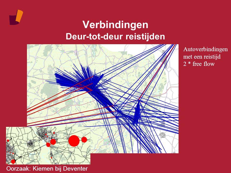 Verbindingen Deur-tot-deur reistijden Autoverbindingen met een reistijd 2 * free flow Oorzaak: Kiemen bij Deventer
