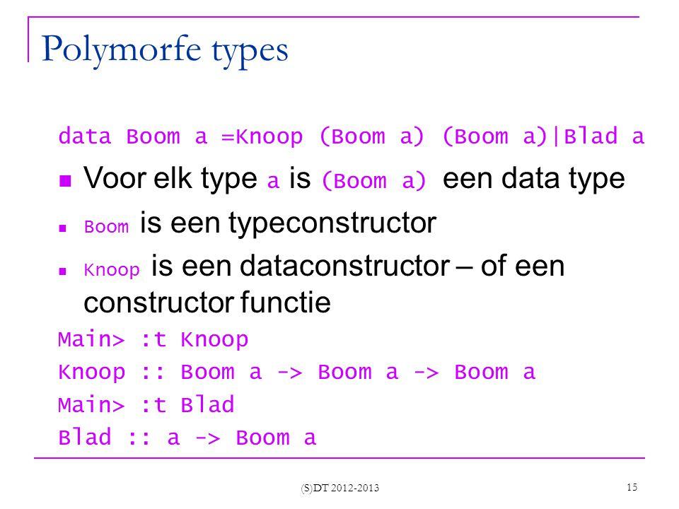 (S)DT 2012-2013 15 Polymorfe types data Boom a =Knoop (Boom a) (Boom a)|Blad a Voor elk type a is (Boom a) een data type Boom is een typeconstructor K