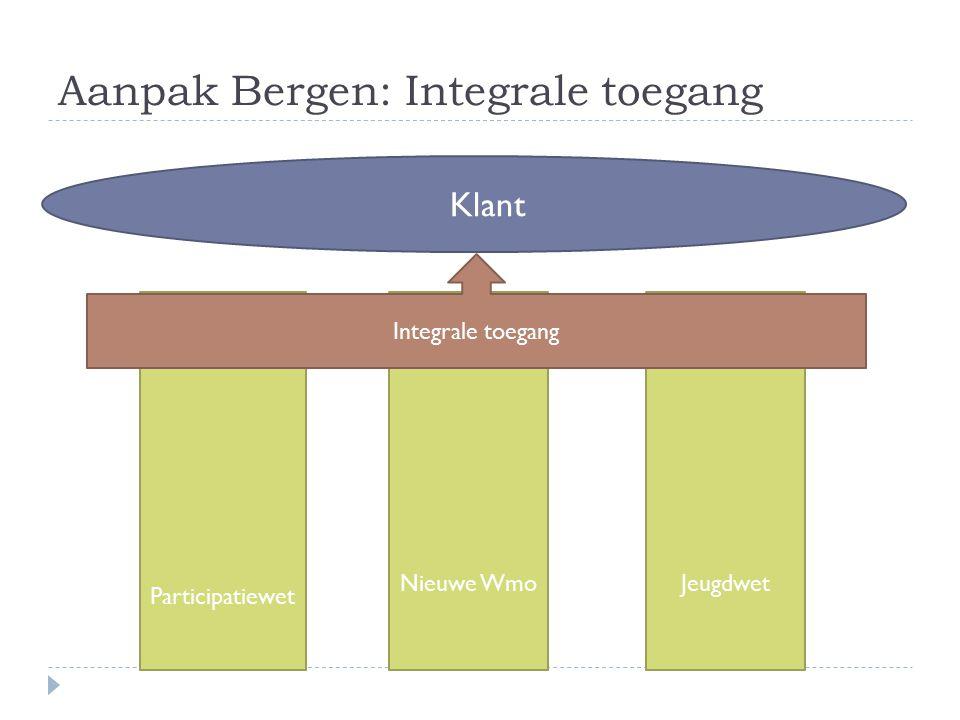 Aanpak Bergen: Integrale toegang Participatiewet Nieuwe WmoJeugdwet Integrale toegang  Klant