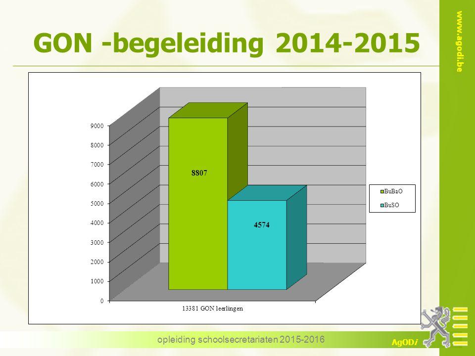 www.agodi.be AgODi opleiding schoolsecretariaten 2015-2016 GON -begeleiding 2014-2015