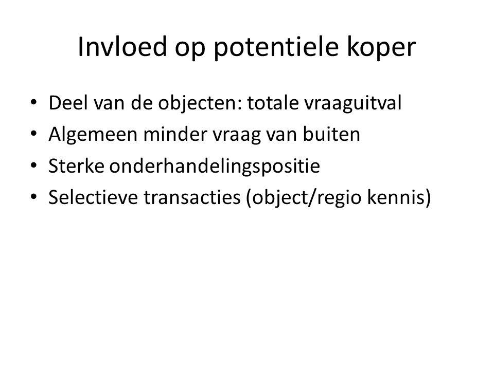 Invloed op potentiele koper Deel van de objecten: totale vraaguitval Algemeen minder vraag van buiten Sterke onderhandelingspositie Selectieve transacties (object/regio kennis)