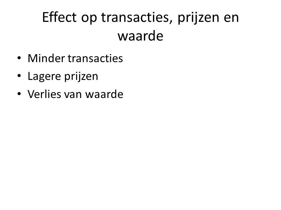 Effect op transacties, prijzen en waarde Minder transacties Lagere prijzen Verlies van waarde