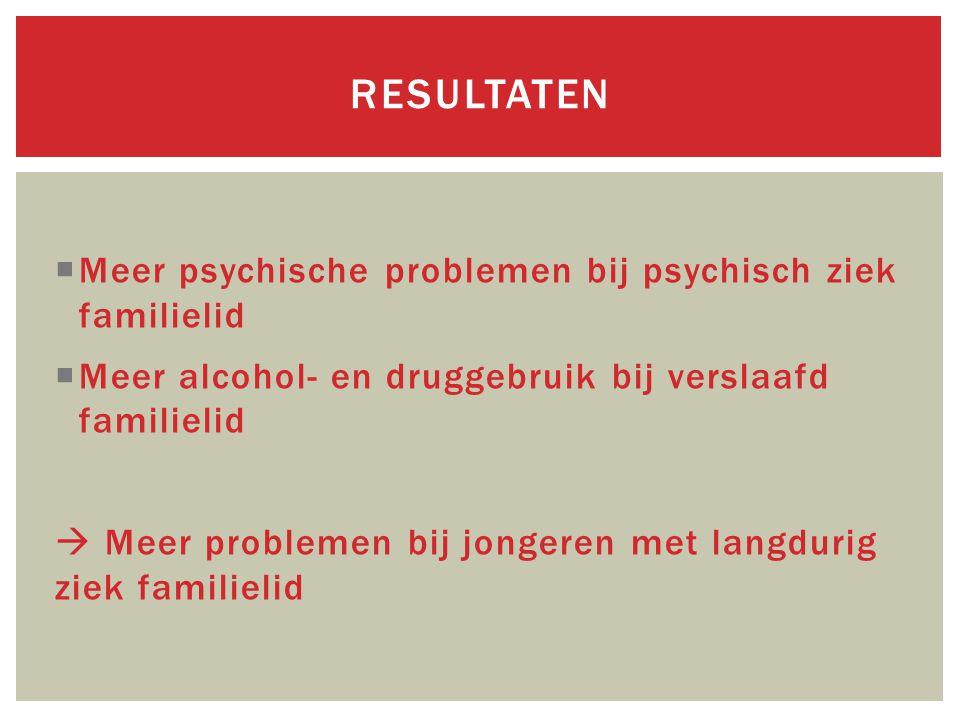  Meer psychische problemen bij psychisch ziek familielid  Meer alcohol- en druggebruik bij verslaafd familielid  Meer problemen bij jongeren met langdurig ziek familielid RESULTATEN
