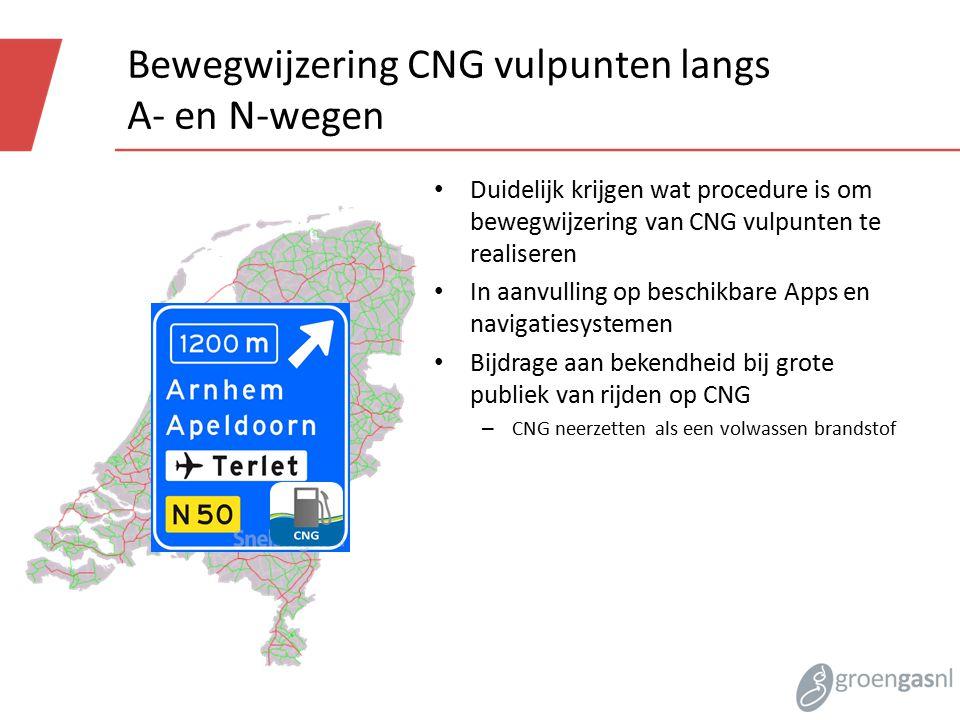 Bewegwijzering CNG vulpunten langs A- en N-wegen Duidelijk krijgen wat procedure is om bewegwijzering van CNG vulpunten te realiseren In aanvulling op beschikbare Apps en navigatiesystemen Bijdrage aan bekendheid bij grote publiek van rijden op CNG – CNG neerzetten als een volwassen brandstof
