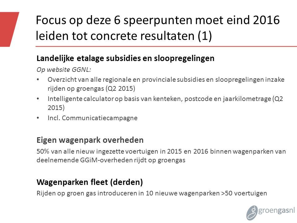Focus op deze 6 speerpunten moet eind 2016 leiden tot concrete resultaten (1) Landelijke etalage subsidies en sloopregelingen Op website GGNL: Overzicht van alle regionale en provinciale subsidies en sloopregelingen inzake rijden op groengas (Q2 2015) Intelligente calculator op basis van kenteken, postcode en jaarkilometrage (Q2 2015) Incl.