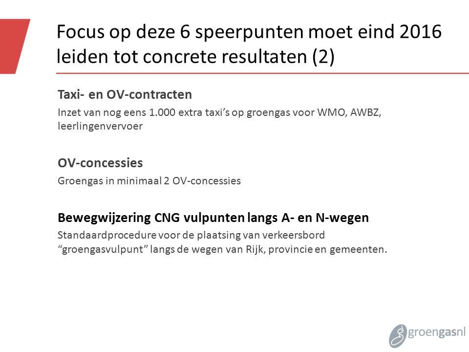 Focus op deze 6 speerpunten moet eind 2016 leiden tot concrete resultaten (2) Taxi- en OV-contracten Inzet van nog eens 1.000 extra taxi's op groengas voor WMO, AWBZ, leerlingenvervoer OV-concessies Groengas in minimaal 2 OV-concessies Bewegwijzering CNG vulpunten langs A- en N-wegen Standaardprocedure voor de plaatsing van verkeersbord groengasvulpunt langs de wegen van Rijk, provincie en gemeenten.