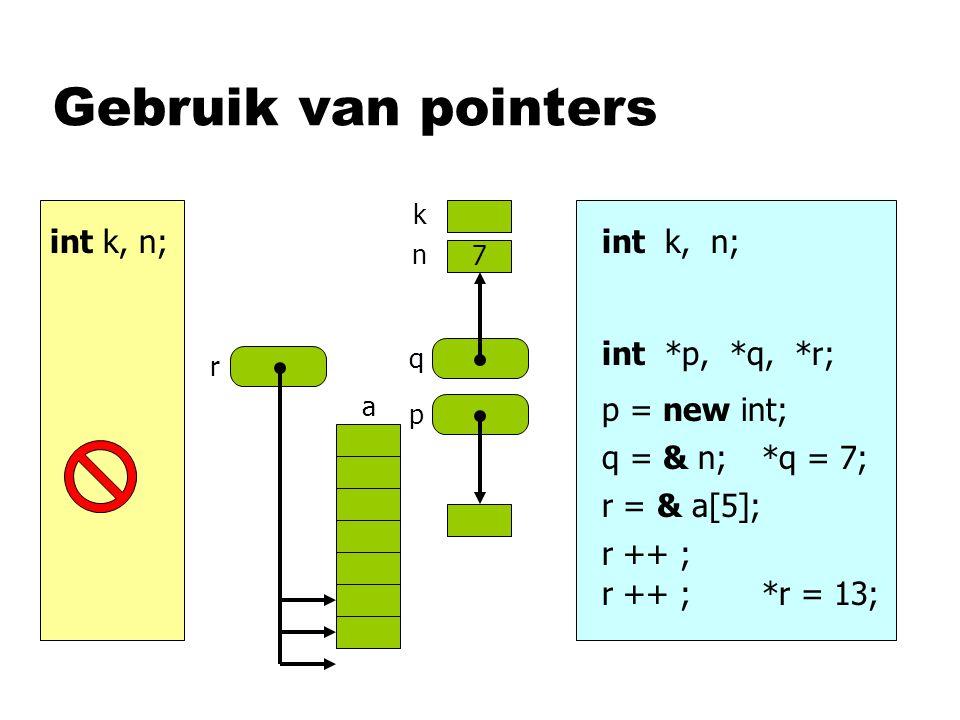 Gebruik van pointers int k, n; p k n q int *p, *q, *r; p = new int; q = & n; r a r = & a[5]; r ++ ; *q = 7; 7 *r = 13;