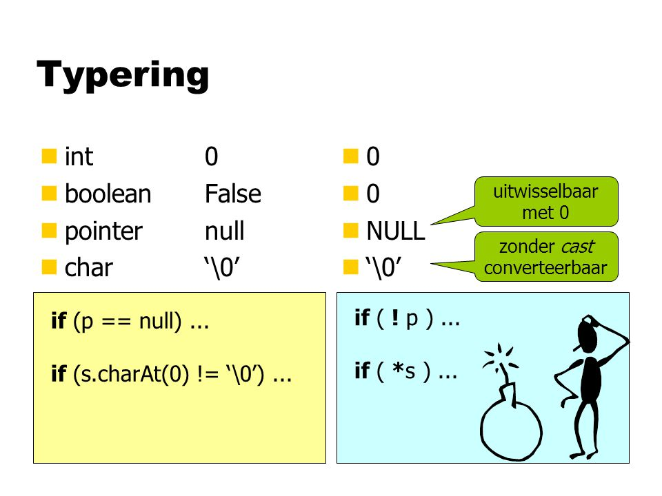Typering nint 0 nboolean False npointer null nchar '\0' n 0 n NULL n '\0' if (p == null)... if (s.charAt(0) != '\0')... if ( ! p )... if ( *s )... uit