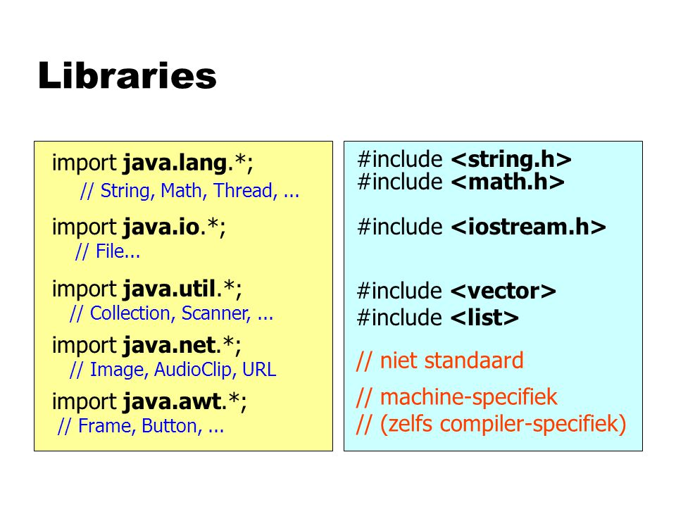 Libraries import java.lang.*; // String, Math, Thread,...