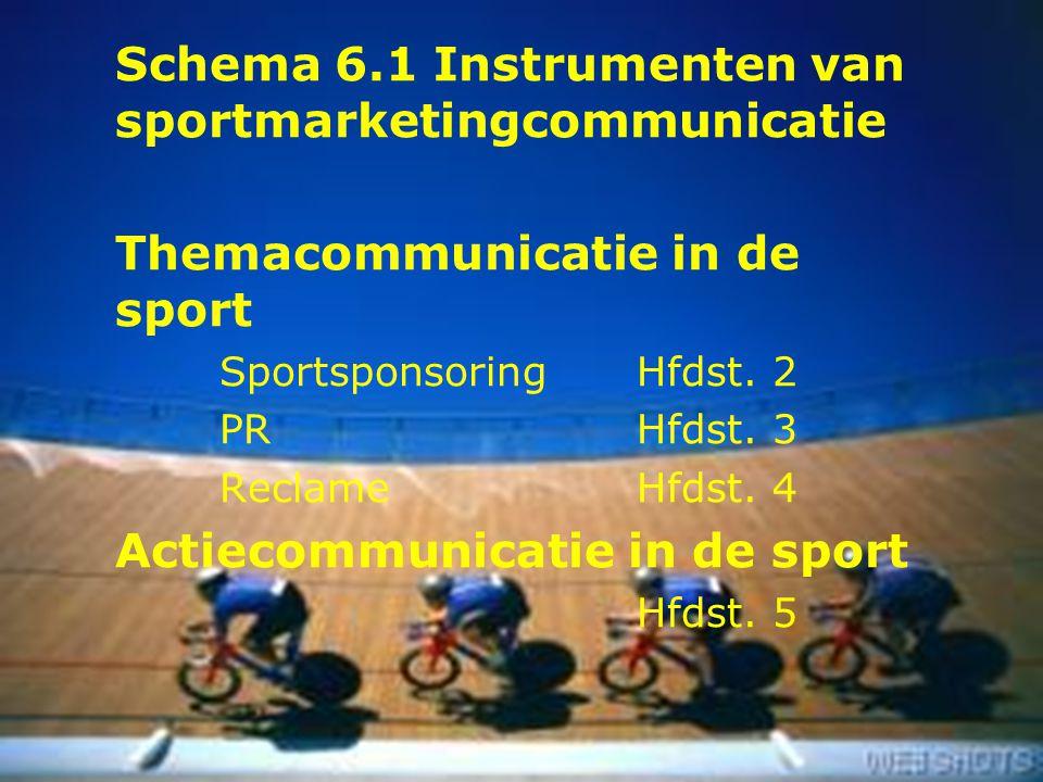 12 Schema 6.1 Instrumenten van sportmarketingcommunicatie Themacommunicatie in de sport SportsponsoringHfdst. 2 PRHfdst. 3 ReclameHfdst. 4 Actiecommun