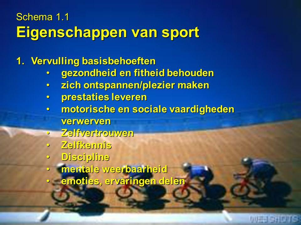 3 Schema 1.1 Eigenschappen van sport 1.Vervulling basisbehoeften gezondheid en fitheid behoudengezondheid en fitheid behouden zich ontspannen/plezier