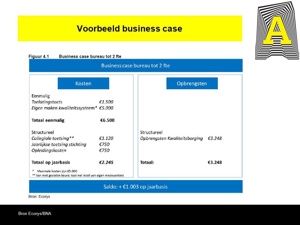 Bron Ecorys/BNA Voorbeeld business case