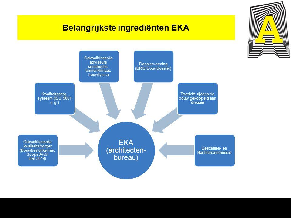 EKA (architecten- bureau) Gekwalificeerde kwaliteitsborger (Bouwbesluitkennis, Scope A/G/I BRL5019) Kwaliteitszorg- systeem (ISO 9001 o.g.) Gekwalific