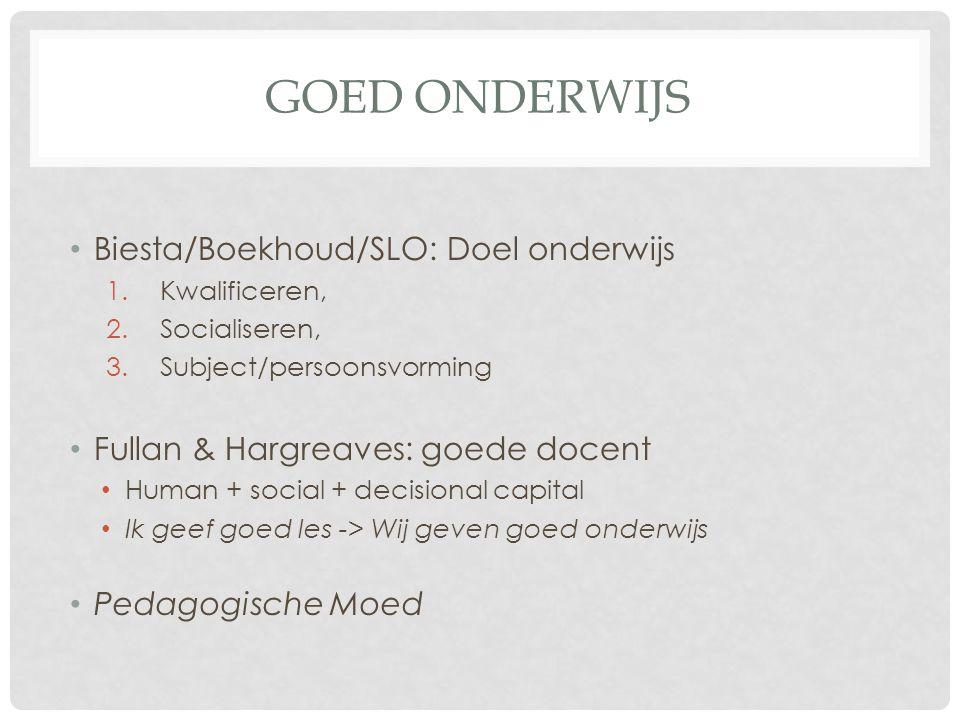 GOED ONDERWIJS Biesta/Boekhoud/SLO: Doel onderwijs 1.Kwalificeren, 2.Socialiseren, 3.Subject/persoonsvorming Fullan & Hargreaves: goede docent Human +