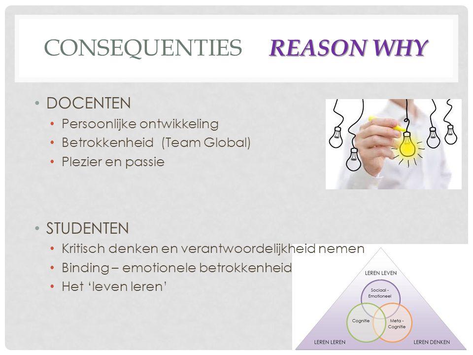 REASON WHY CONSEQUENTIES REASON WHY DOCENTEN Persoonlijke ontwikkeling Betrokkenheid (Team Global) Plezier en passie STUDENTEN Kritisch denken en verantwoordelijkheid nemen Binding – emotionele betrokkenheid Het 'leven leren'