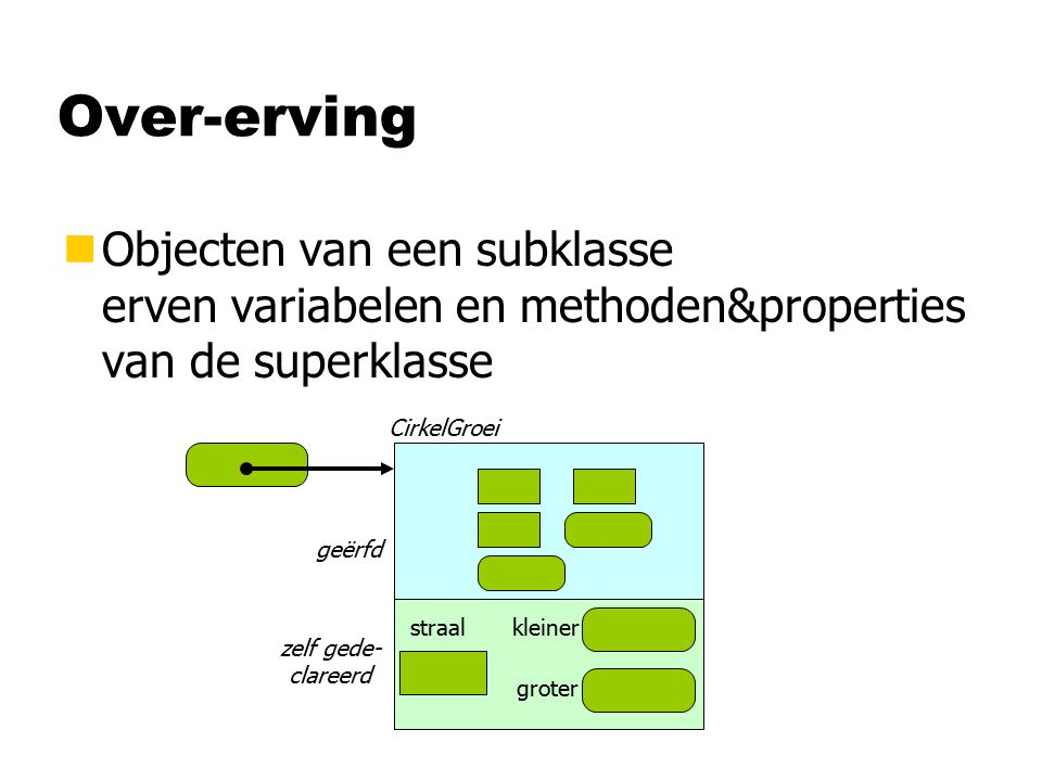 class BitmapControl void teken ( object o, PEA pea ) { gr.