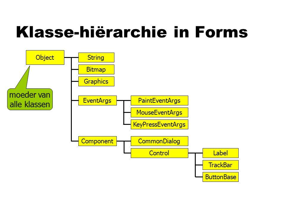 Klasse-hiërarchie in Forms PaintEventArgs MouseEventArgs KeyPressEventArgs EventArgs ComponentCommonDialog ControlLabel TrackBar ButtonBase Object String Bitmap Graphics moeder van alle klassen