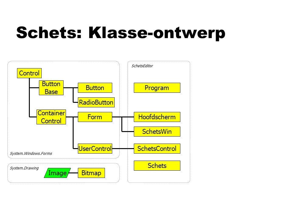 Schets: Klasse-ontwerp Control Form UserControl Hoofdscherm SchetsWin SchetsControl Schets ImageBitmap Button Base Button RadioButton SchetsEditor System.Windows.Forms System.Drawing Program Container Control