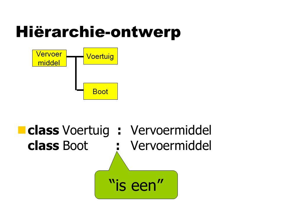 class Snelweg { } Snelweg( ) { Paint += teken; } void teken(O o, PEA pea) { for (...t...) rijbaan[t].Teken( pea.Graphics, t*120, 60) } class MVoertuig { } void Teken(Graphics g) { } class Auto : MVoertuig { } void Teken(Graphics g) { gr.Fill ( ); } MVoertuig [ ] rijbaan = new MVoertuig [15]; class VrachtW : MVoertuig { } void Teken(Graphics g) { gr.Fill ( ); } virtual override rijbaan[2] = new Auto(); override