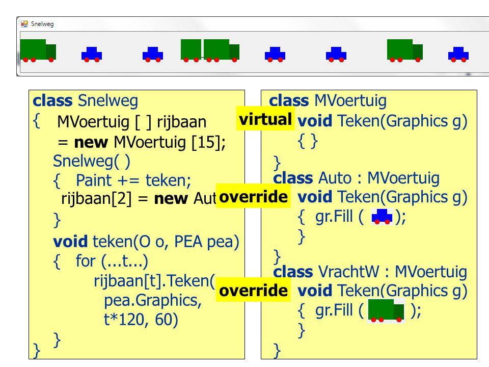 class BitmapControl void uivoeren ( object sender, EventArgs ea ) { } this.