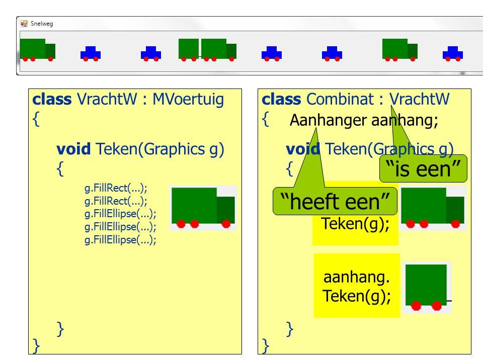 class VrachtW : MVoertuig { } void Teken(Graphics g) { } } } g.FillRect(...); g.FillEllipse(...); g.FillRect(...); g.FillEllipse(...); g.DrawLine(...); g.FillRect(...); g.FillEllipse(...); base.
