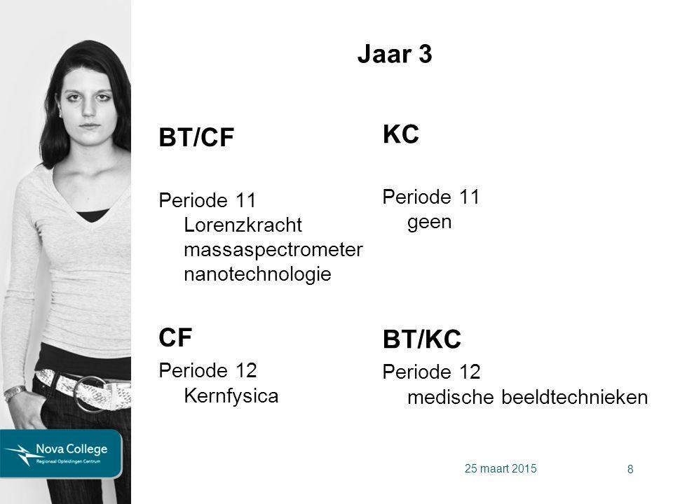 Jaar 3 BT/CF Periode 11 Lorenzkracht massaspectrometer nanotechnologie CF Periode 12 Kernfysica 8 KC Periode 11 geen BT/KC Periode 12 medische beeldtechnieken 25 maart 2015