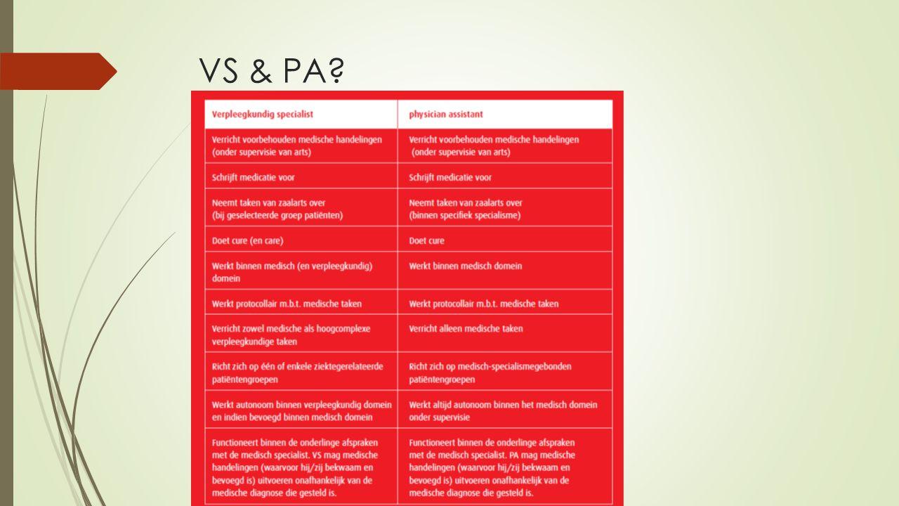 VS & PA?