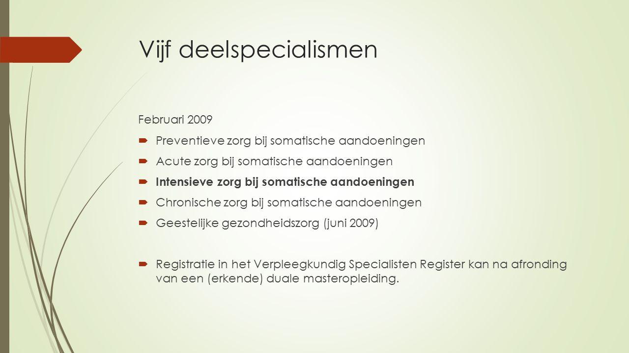 Vijf deelspecialismen Februari 2009  Preventieve zorg bij somatische aandoeningen  Acute zorg bij somatische aandoeningen  Intensieve zorg bij soma