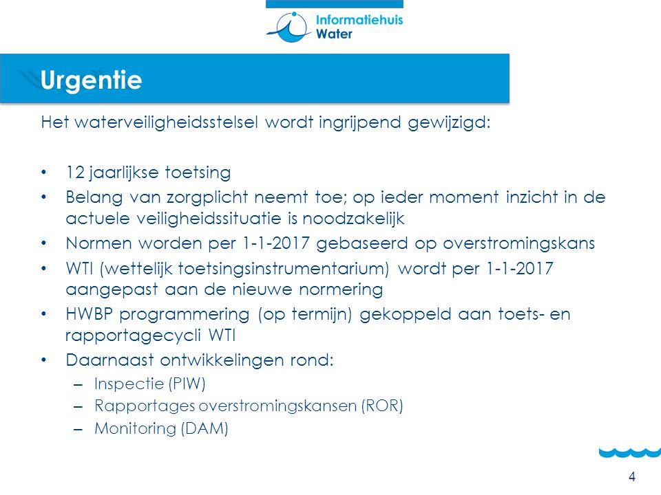 4 Urgentie Het waterveiligheidsstelsel wordt ingrijpend gewijzigd: 12 jaarlijkse toetsing Belang van zorgplicht neemt toe; op ieder moment inzicht in