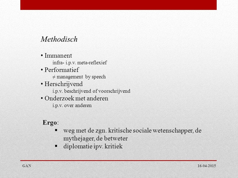 16-04-2015GAN Methodisch Immanent infra- i.p.v. meta-reflexief Performatief ≠ management by speech Herschrijvend i.p.v. beschrijvend of voorschrijvend