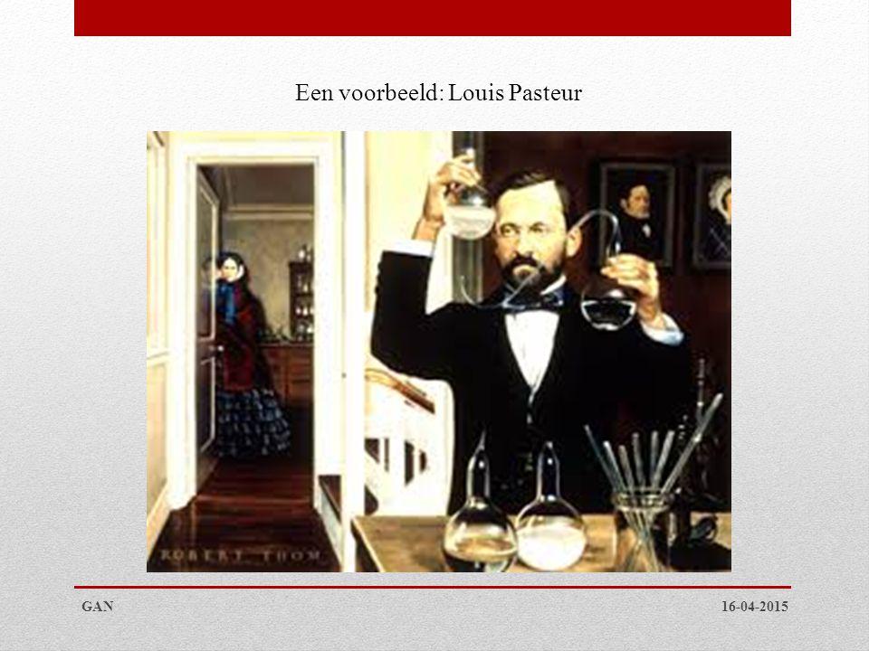 16-04-2015GAN Een voorbeeld: Louis Pasteur