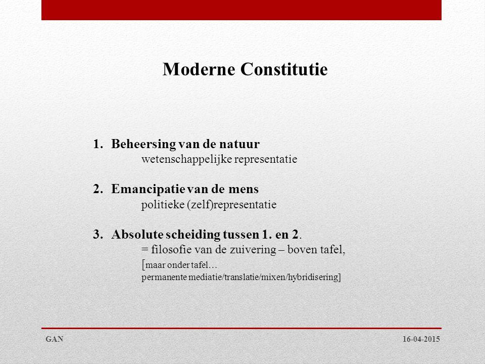 16-04-2015GAN Moderne Constitutie 1.Beheersing van de natuur wetenschappelijke representatie 2.Emancipatie van de mens politieke (zelf)representatie 3