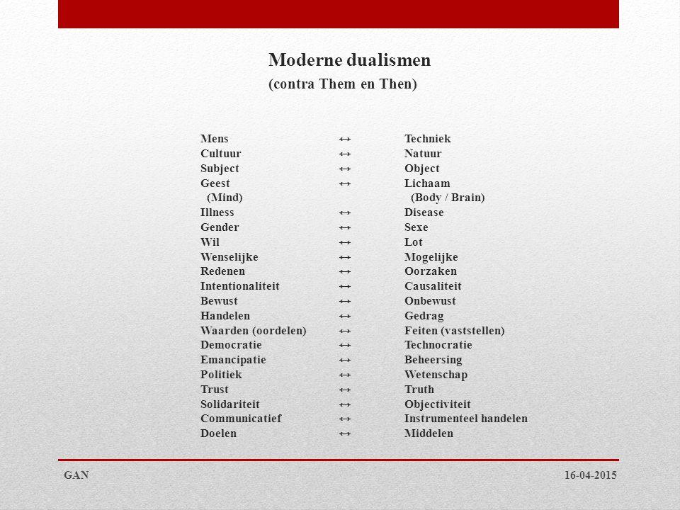 Moderne dualismen (contra Them en Then) Mens ↔ Techniek Cultuur ↔ Natuur Subject ↔ Object Geest ↔ Lichaam (Mind) (Body / Brain) Illness ↔ Disease Gend