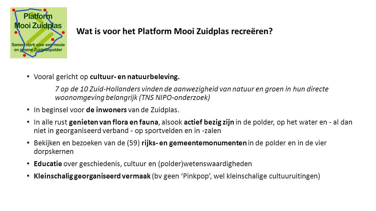 Vooral gericht op cultuur- en natuurbeleving. 7 op de 10 Zuid-Hollanders vinden de aanwezigheid van natuur en groen in hun directe woonomgeving belang