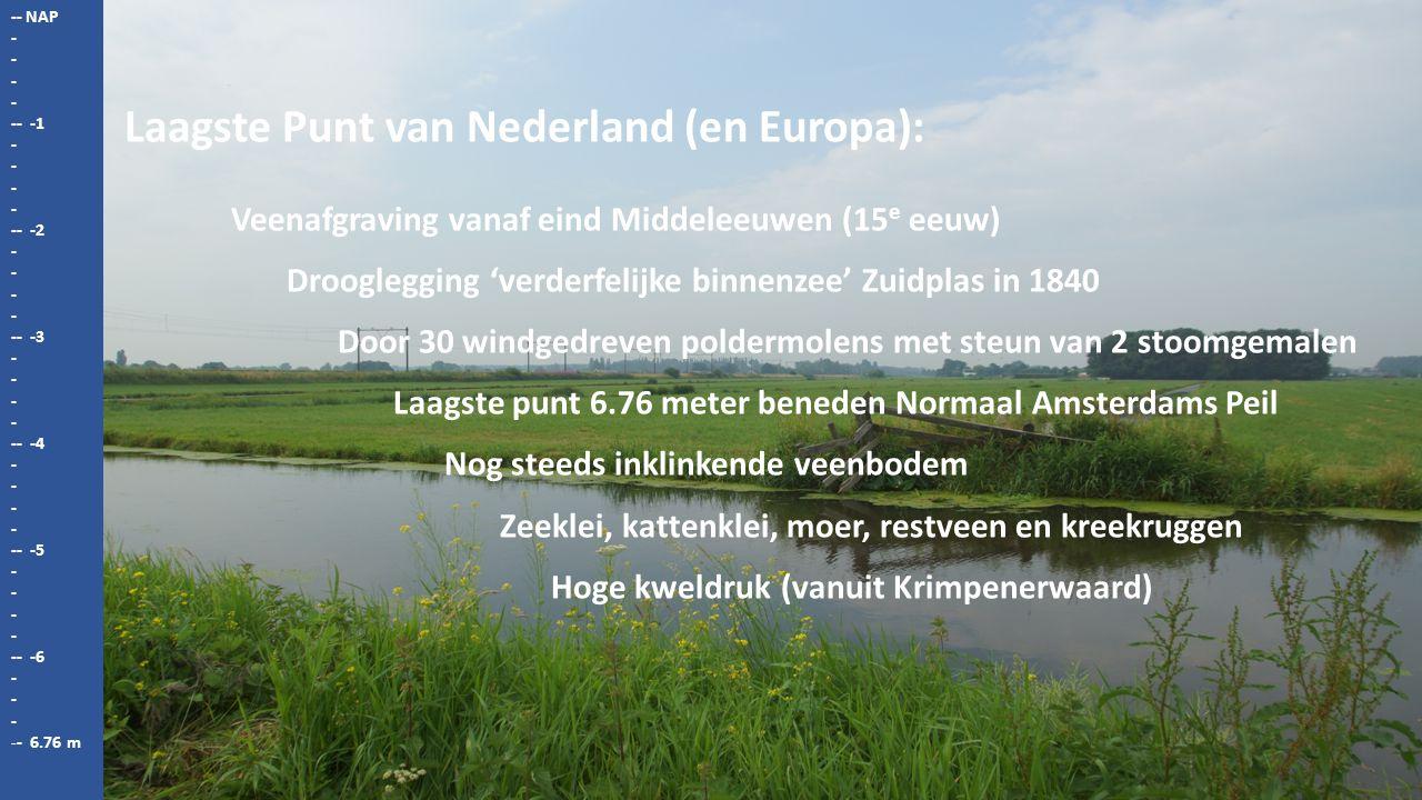 -- - -- - -- - -- - -- - -- - -- - -- NAP - -- -1 - -- -2 - -- -3 - -- -4 - -- -5 - -- -6 - -- 6.76 m Laagste Punt van Nederland (en Europa): Veenafgr