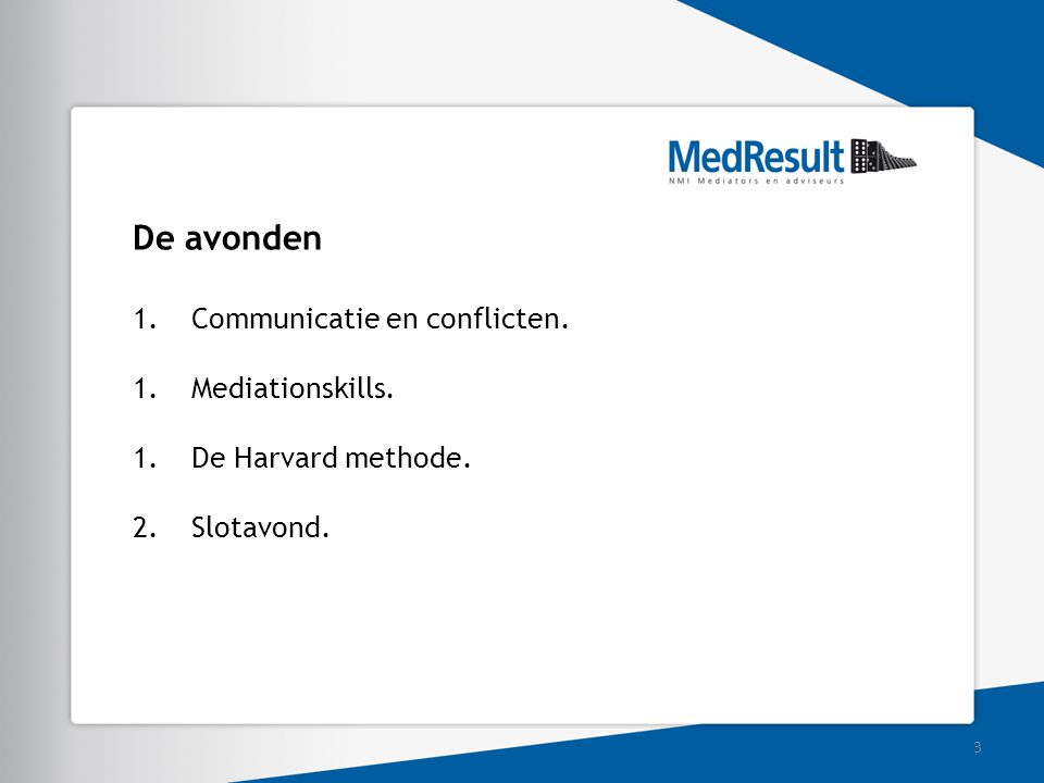 De avonden 1.Communicatie en conflicten. 1.Mediationskills. 1.De Harvard methode. 2.Slotavond. 3