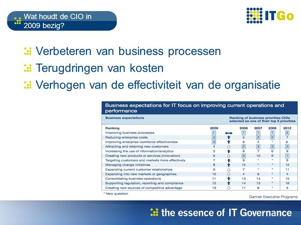 Verbeteren van business processen Terugdringen van kosten Verhogen van de effectiviteit van de organisatie Wat houdt de CIO in 2009 bezig