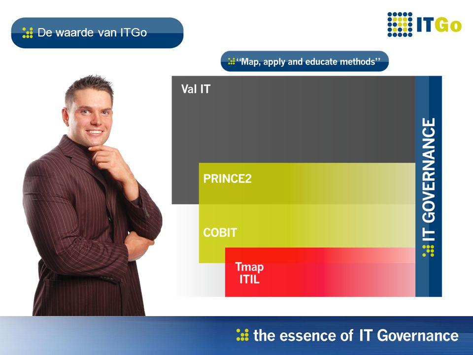 De waarde van ITGo