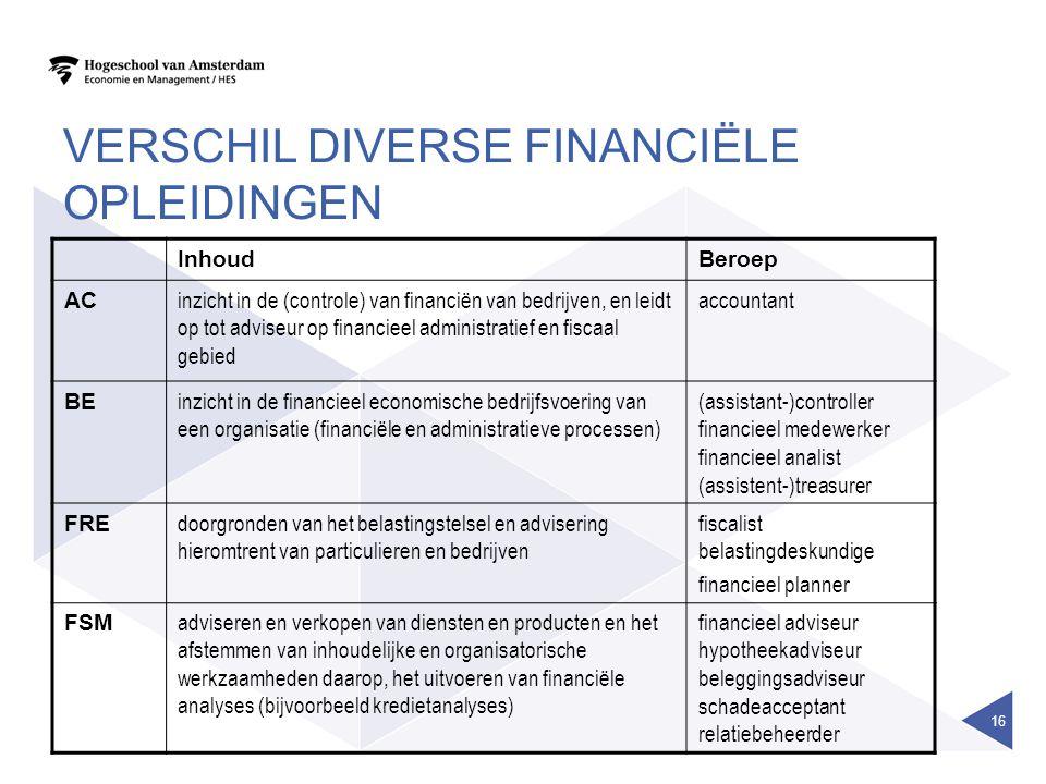 VERSCHIL DIVERSE FINANCIËLE OPLEIDINGEN InhoudBeroep AC inzicht in de (controle) van financiën van bedrijven, en leidt op tot adviseur op financieel administratief en fiscaal gebied accountant BE inzicht in de financieel economische bedrijfsvoering van een organisatie (financiële en administratieve processen) (assistant-)controller financieel medewerker financieel analist (assistent-)treasurer FRE doorgronden van het belastingstelsel en advisering hieromtrent van particulieren en bedrijven fiscalist belastingdeskundige financieel planner FSM adviseren en verkopen van diensten en producten en het afstemmen van inhoudelijke en organisatorische werkzaamheden daarop, het uitvoeren van financiële analyses (bijvoorbeeld kredietanalyses) financieel adviseur hypotheekadviseur beleggingsadviseur schadeacceptant relatiebeheerder 16