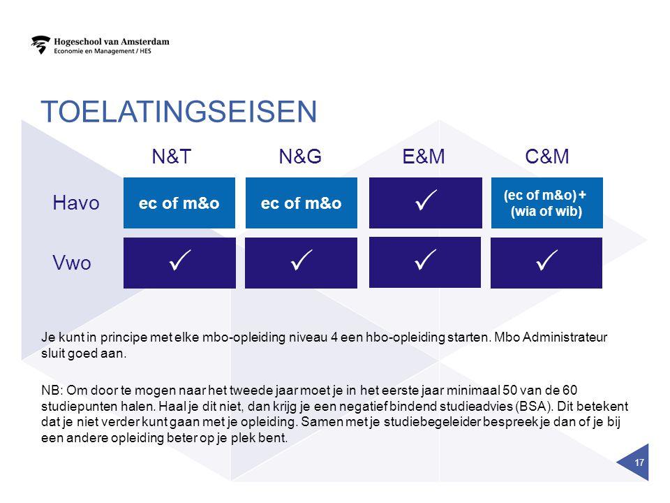 TOELATINGSEISEN 17 E&MC&MN&TN&G ec of m&o  (ec of m&o) + (wia of wib) Havo Vwo     Je kunt in principe met elke mbo-opleiding niveau 4 een hbo-opleiding starten.