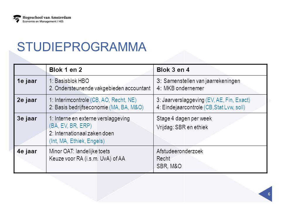 STUDIEPROGRAMMA 6 Blok 1 en 2Blok 3 en 4 1e jaar 1: Basisblok HBO 2.