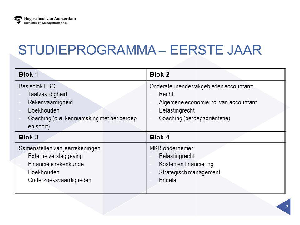 STUDIEPROGRAMMA – EERSTE JAAR Blok 1Blok 2 Basisblok HBO -Taalvaardigheid -Rekenvaardigheid -Boekhouden -Coaching (o.a.