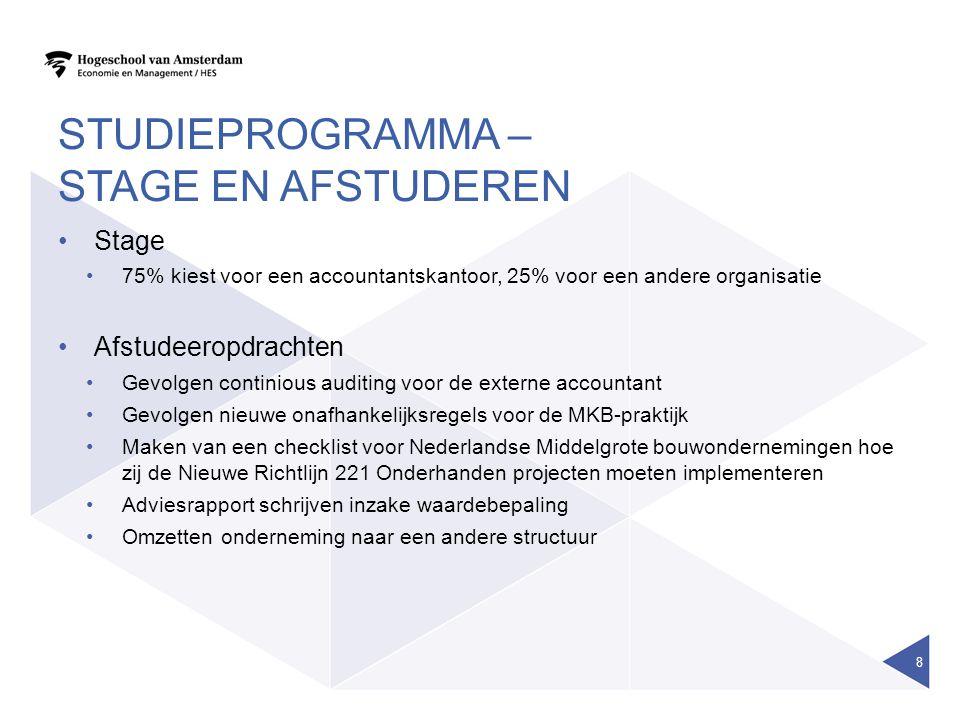 STUDIEPROGRAMMA – STAGE EN AFSTUDEREN Stage 75% kiest voor een accountantskantoor, 25% voor een andere organisatie Afstudeeropdrachten Gevolgen continious auditing voor de externe accountant Gevolgen nieuwe onafhankelijksregels voor de MKB-praktijk Maken van een checklist voor Nederlandse Middelgrote bouwondernemingen hoe zij de Nieuwe Richtlijn 221 Onderhanden projecten moeten implementeren Adviesrapport schrijven inzake waardebepaling Omzetten onderneming naar een andere structuur 8