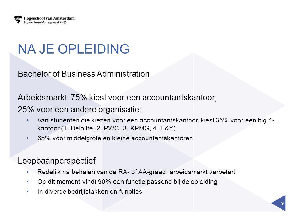 NA JE OPLEIDING Bachelor of Business Administration Arbeidsmarkt: 75% kiest voor een accountantskantoor, 25% voor een andere organisatie: Van studenten die kiezen voor een accountantskantoor, kiest 35% voor een big 4- kantoor (1.