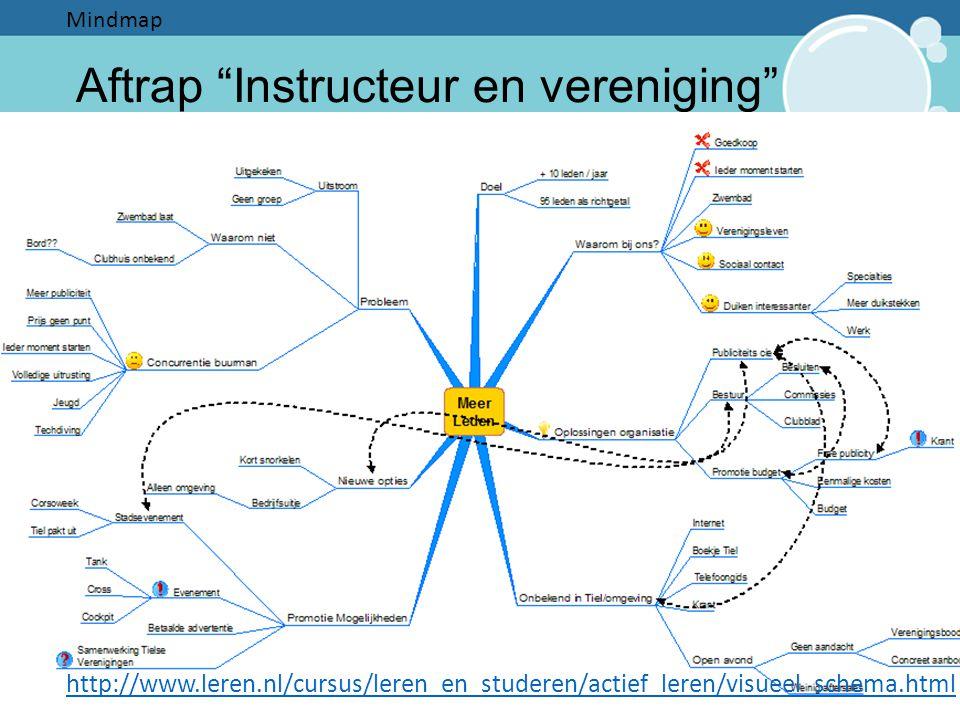 1* Instructeur Tiel 2015 16 1* Instructeur opleiding Tiel & Oss 2014 16 Aftrap Instructeur en vereniging Mindmap http://www.leren.nl/cursus/leren_en_studeren/actief_leren/visueel_schema.html